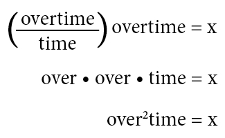 Overtime over time overtime 5